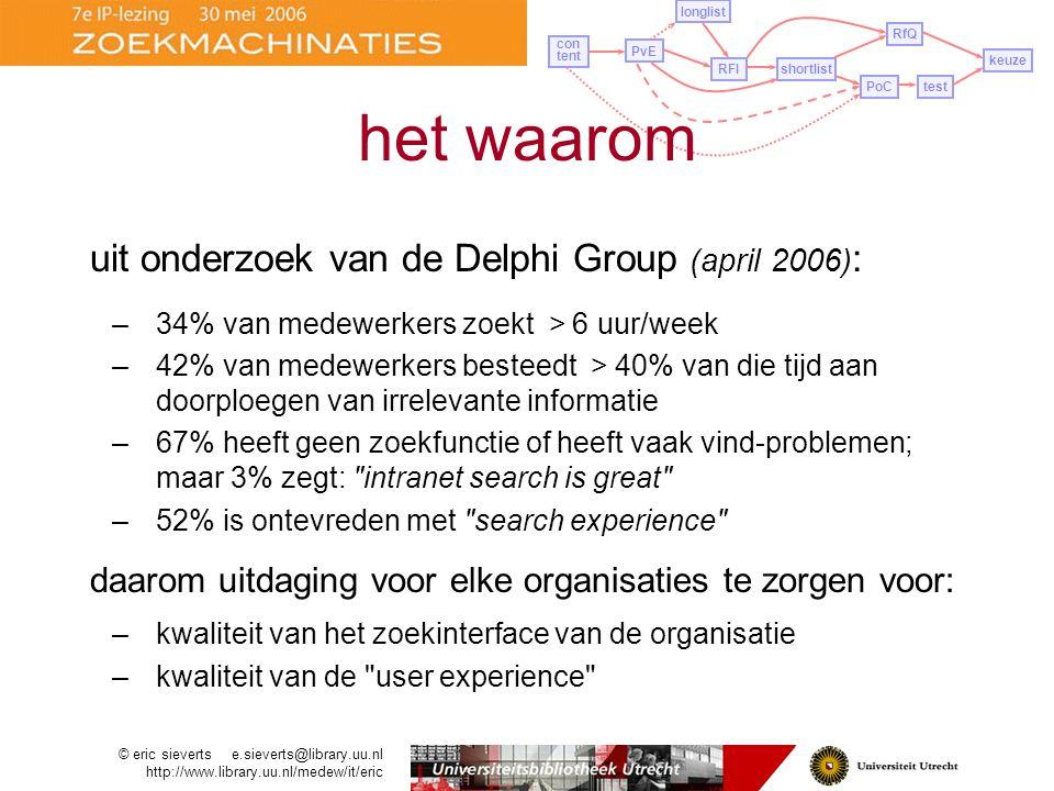 het waarom uit onderzoek van de Delphi Group (april 2006):