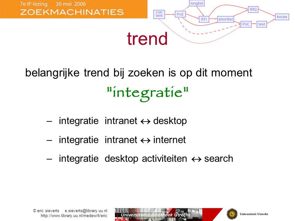 trend integratie belangrijke trend bij zoeken is op dit moment