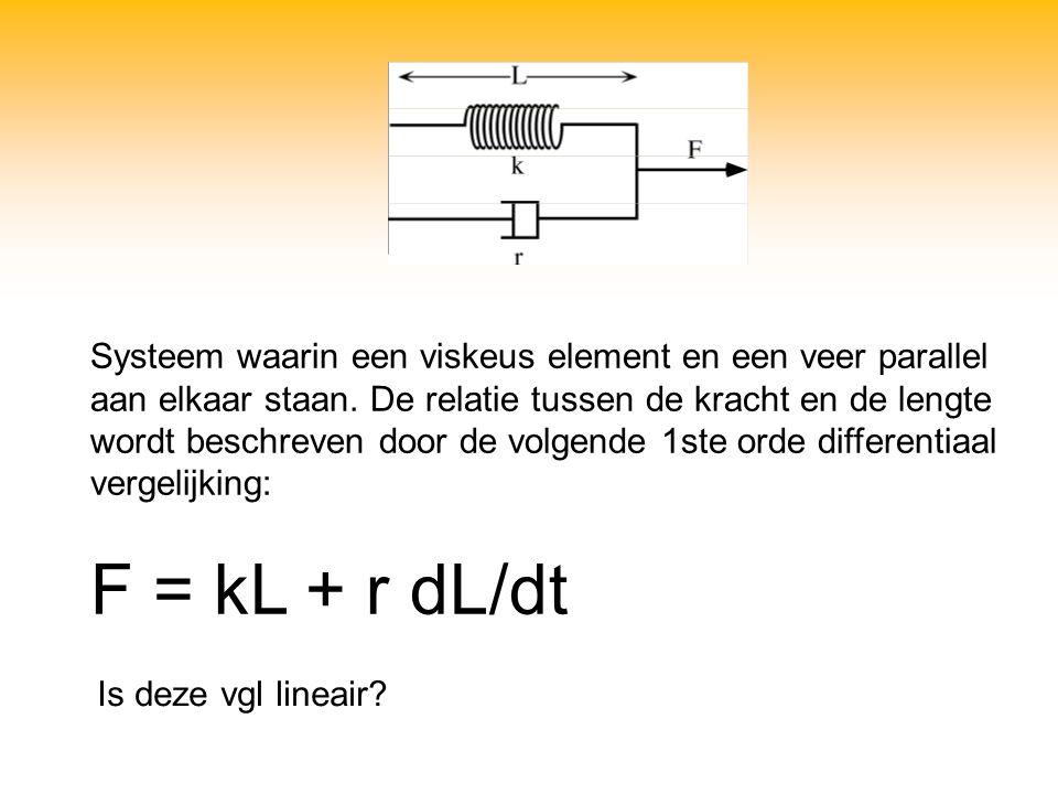 Systeem waarin een viskeus element en een veer parallel aan elkaar staan. De relatie tussen de kracht en de lengte wordt beschreven door de volgende 1ste orde differentiaal vergelijking: