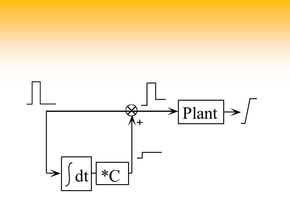Plant + *C dt