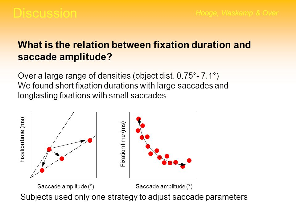 Discussion Hooge, Vlaskamp & Over. What is the relation between fixation duration and saccade amplitude
