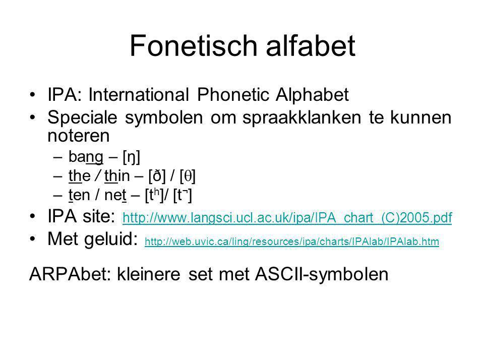 Fonetisch alfabet IPA: International Phonetic Alphabet