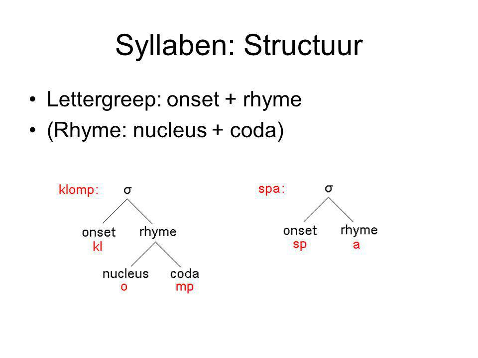 Syllaben: Structuur Lettergreep: onset + rhyme (Rhyme: nucleus + coda)