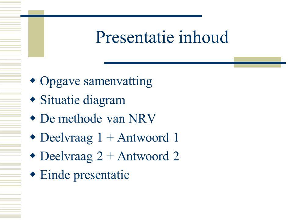 Presentatie inhoud Opgave samenvatting Situatie diagram