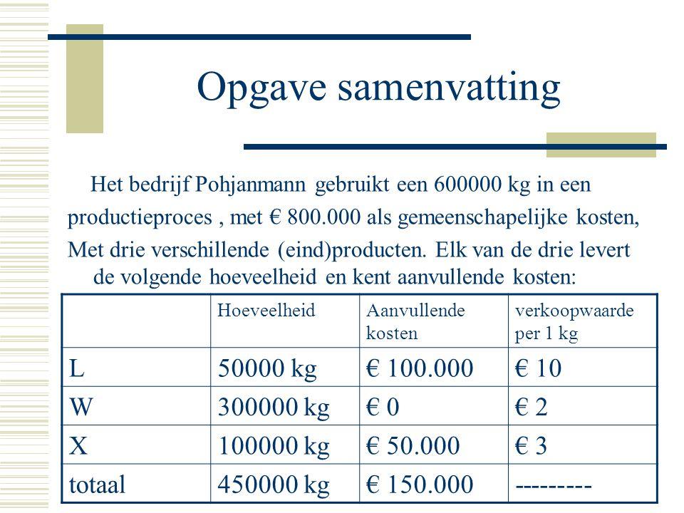 Opgave samenvatting L 50000 kg € 100.000 € 10 W 300000 kg € 0 € 2 X