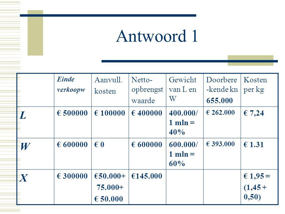 Antwoord 1 L W X Aanvull. kosten Netto-opbrengst waarde