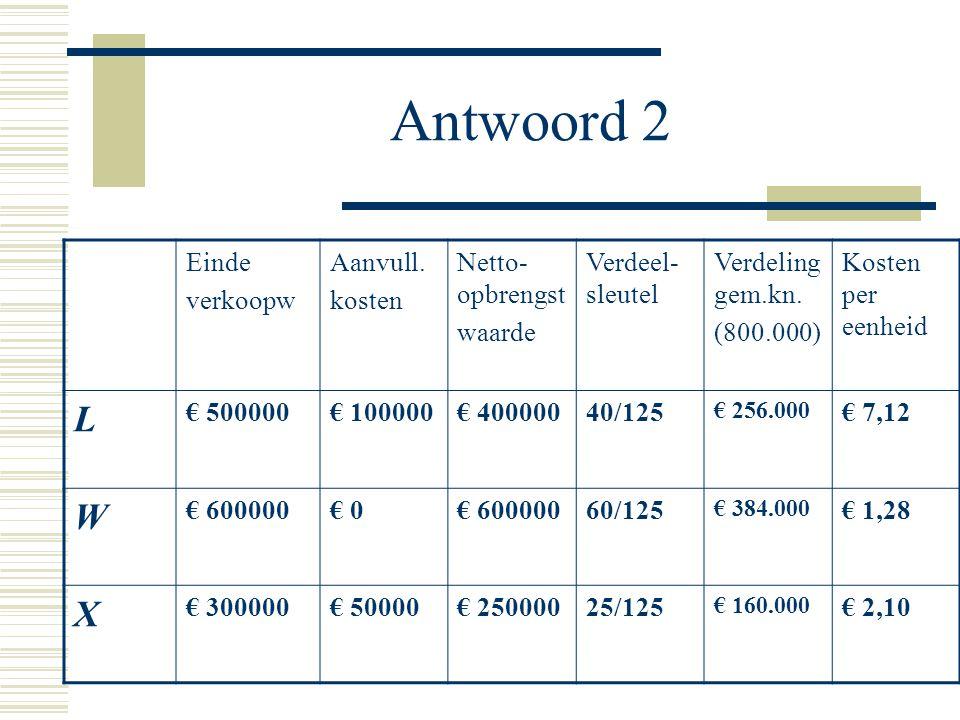 Antwoord 2 L W X Einde verkoopw Aanvull. kosten Netto-opbrengst waarde