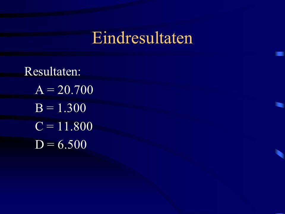 Eindresultaten Resultaten: A = 20.700 B = 1.300 C = 11.800 D = 6.500