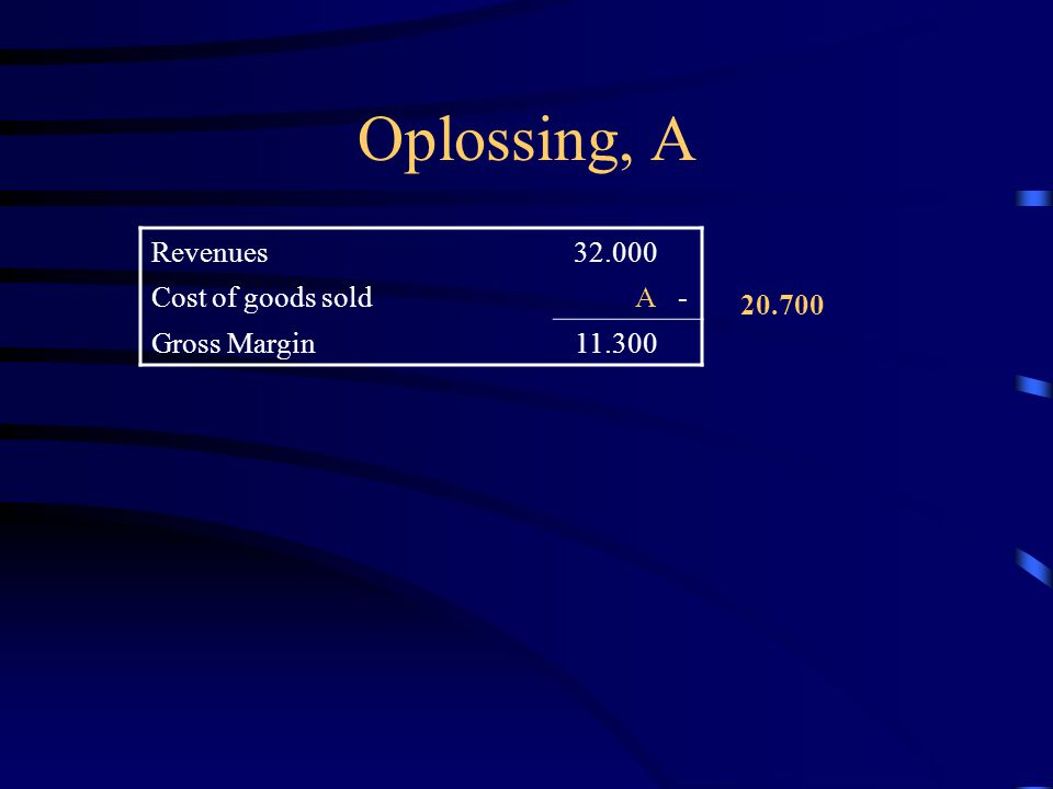 Oplossing, A Revenues 32.000 Cost of goods sold A - Gross Margin