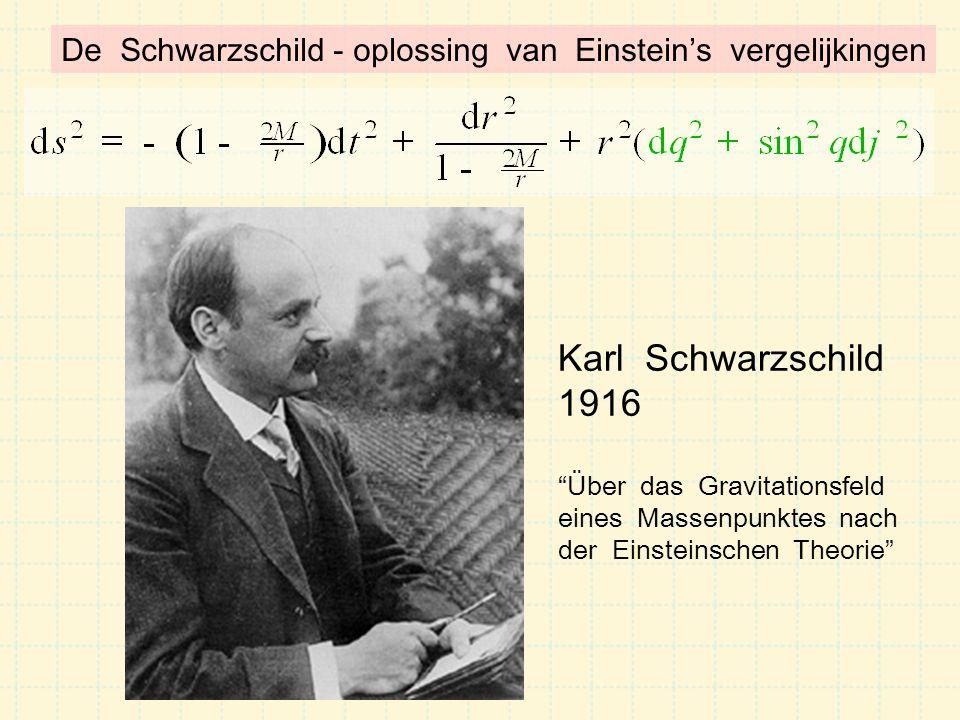 De Schwarzschild - oplossing van Einstein's vergelijkingen