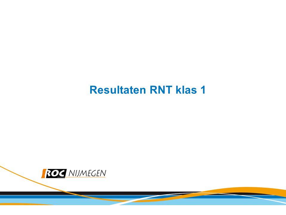 Resultaten RNT klas 1