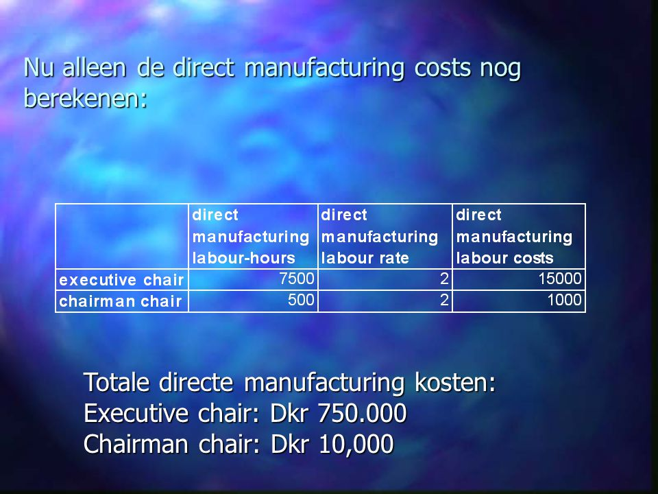 Nu alleen de direct manufacturing costs nog berekenen: