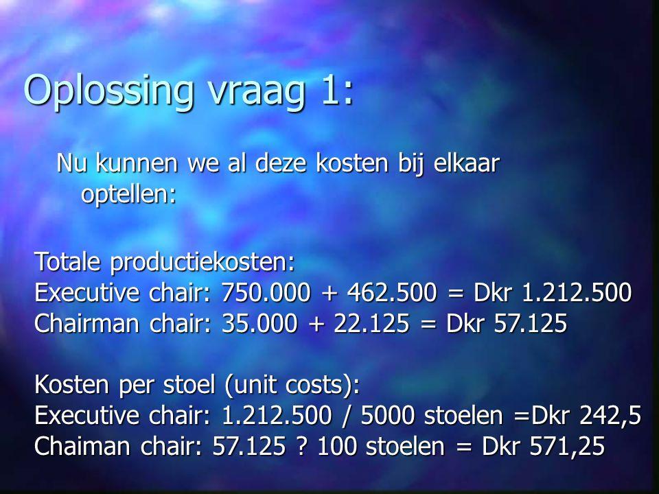 Oplossing vraag 1: Nu kunnen we al deze kosten bij elkaar optellen: