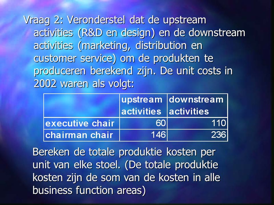 Vraag 2: Veronderstel dat de upstream activities (R&D en design) en de downstream activities (marketing, distribution en customer service) om de produkten te produceren berekend zijn. De unit costs in 2002 waren als volgt: