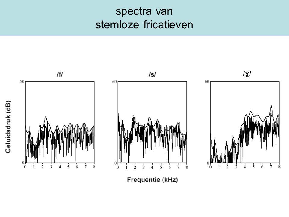 spectra van stemloze fricatieven