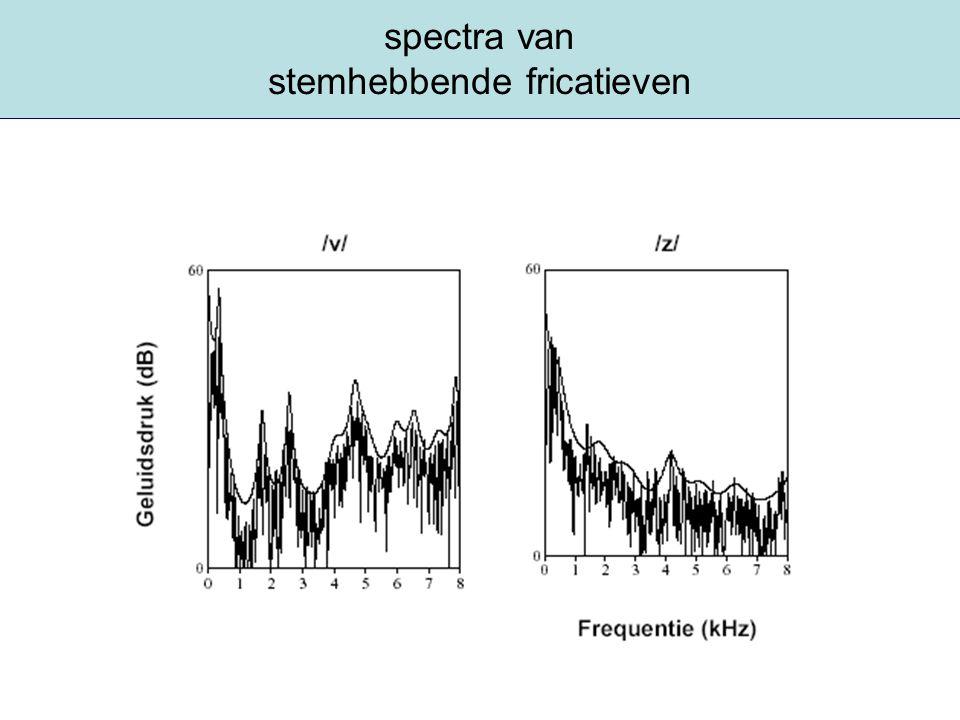 spectra van stemhebbende fricatieven