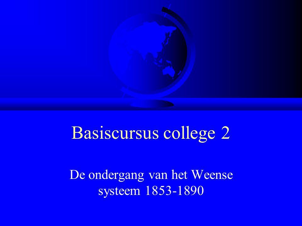 De ondergang van het Weense systeem 1853-1890