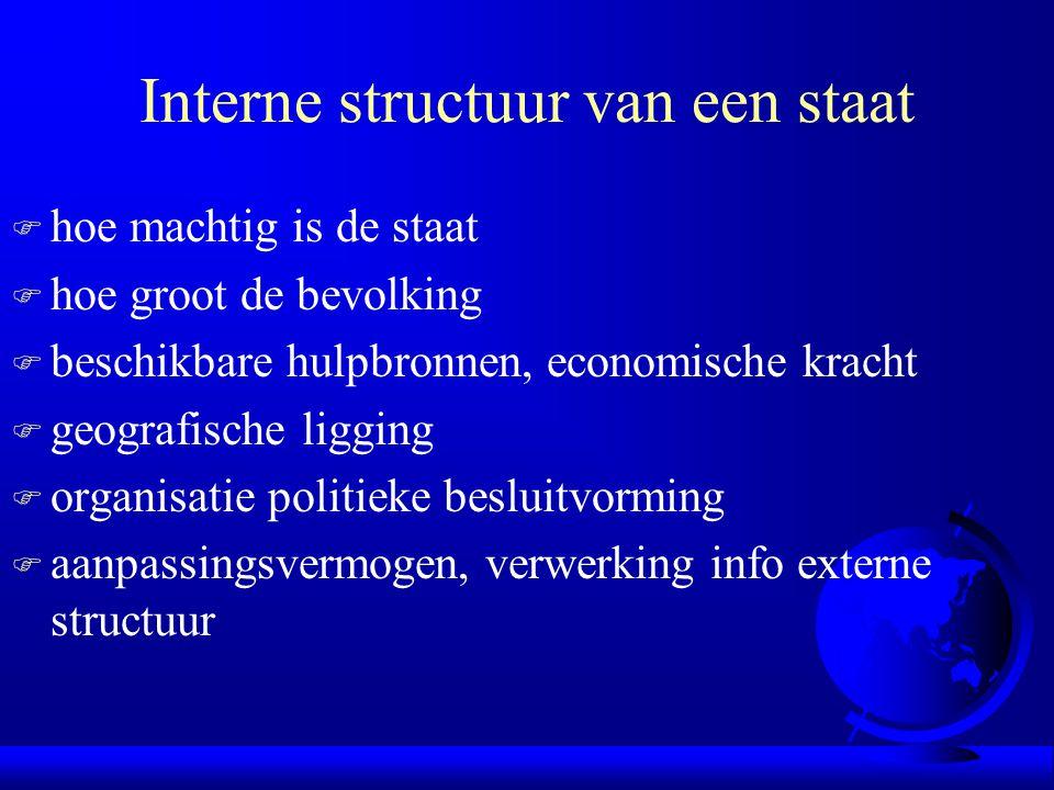 Interne structuur van een staat