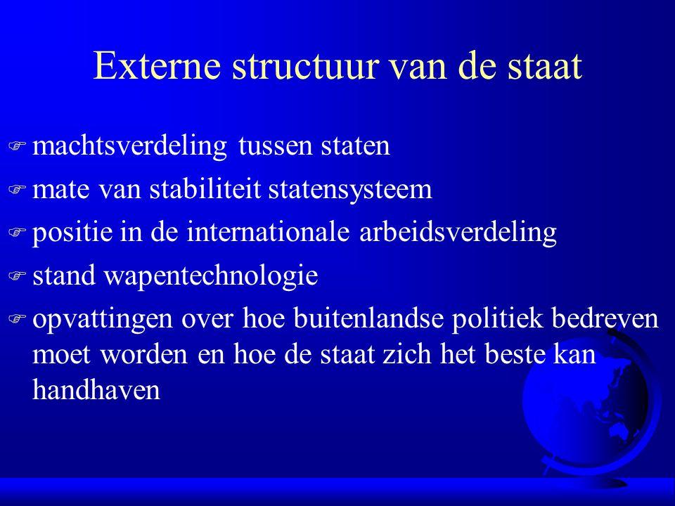 Externe structuur van de staat