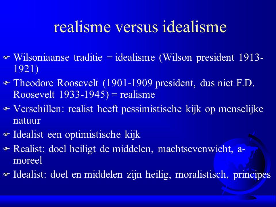 realisme versus idealisme