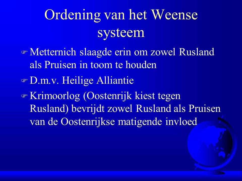 Ordening van het Weense systeem