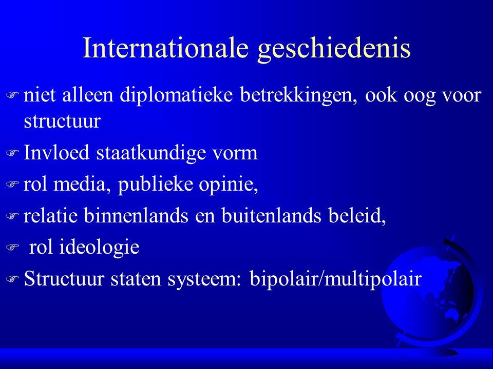 Internationale geschiedenis