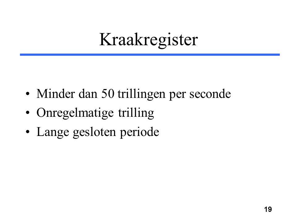 Kraakregister Minder dan 50 trillingen per seconde