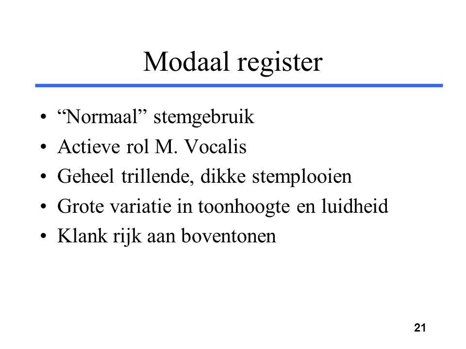 Modaal register Normaal stemgebruik Actieve rol M. Vocalis
