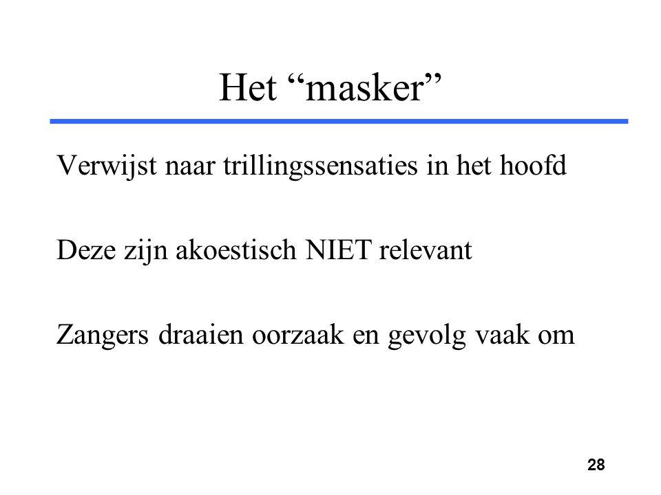 Het masker Verwijst naar trillingssensaties in het hoofd