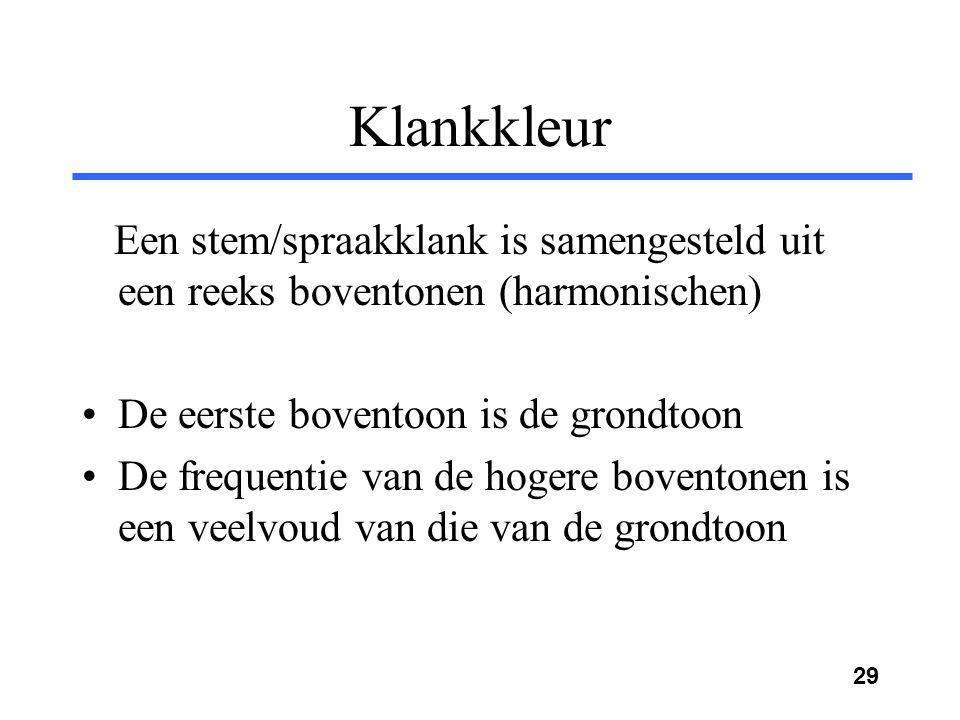Klankkleur Een stem/spraakklank is samengesteld uit een reeks boventonen (harmonischen) De eerste boventoon is de grondtoon.
