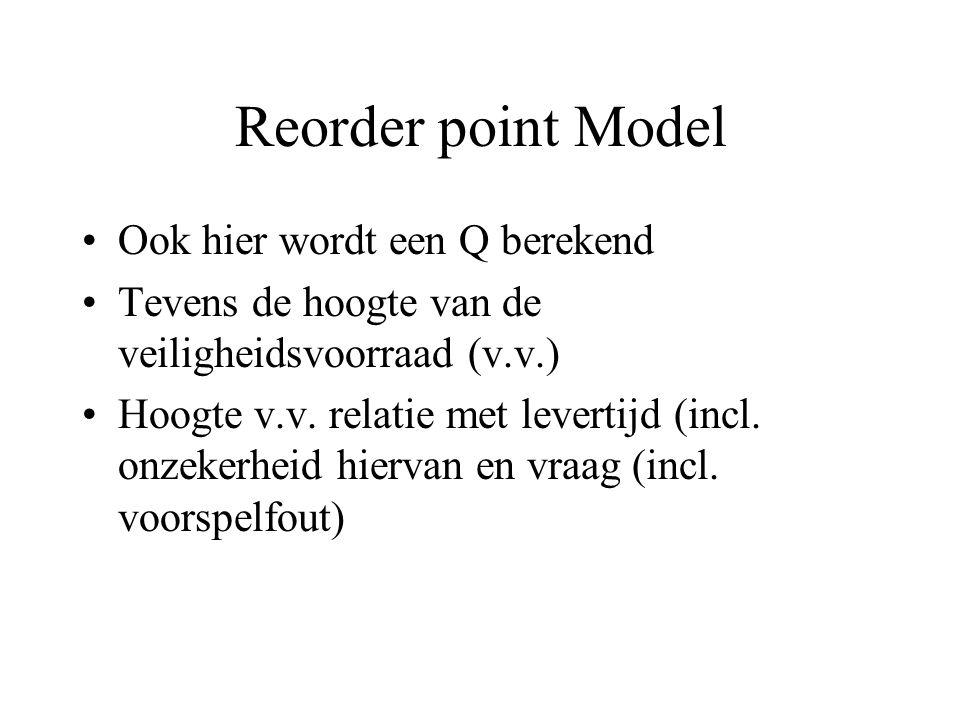 Reorder point Model Ook hier wordt een Q berekend