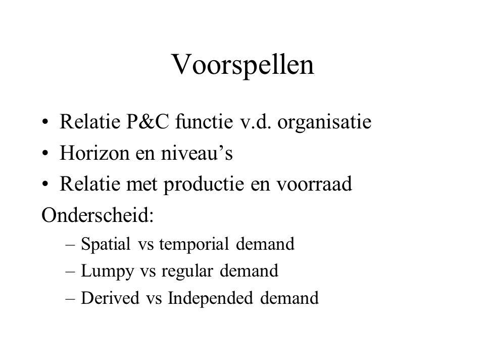 Voorspellen Relatie P&C functie v.d. organisatie Horizon en niveau's