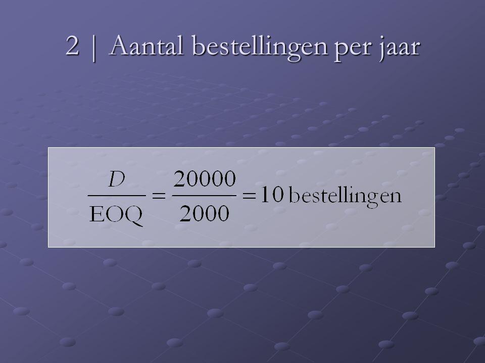 2 | Aantal bestellingen per jaar