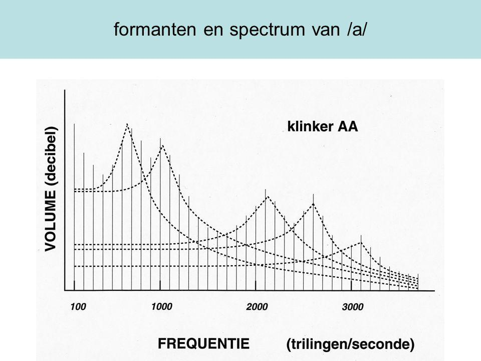 formanten en spectrum van /a/
