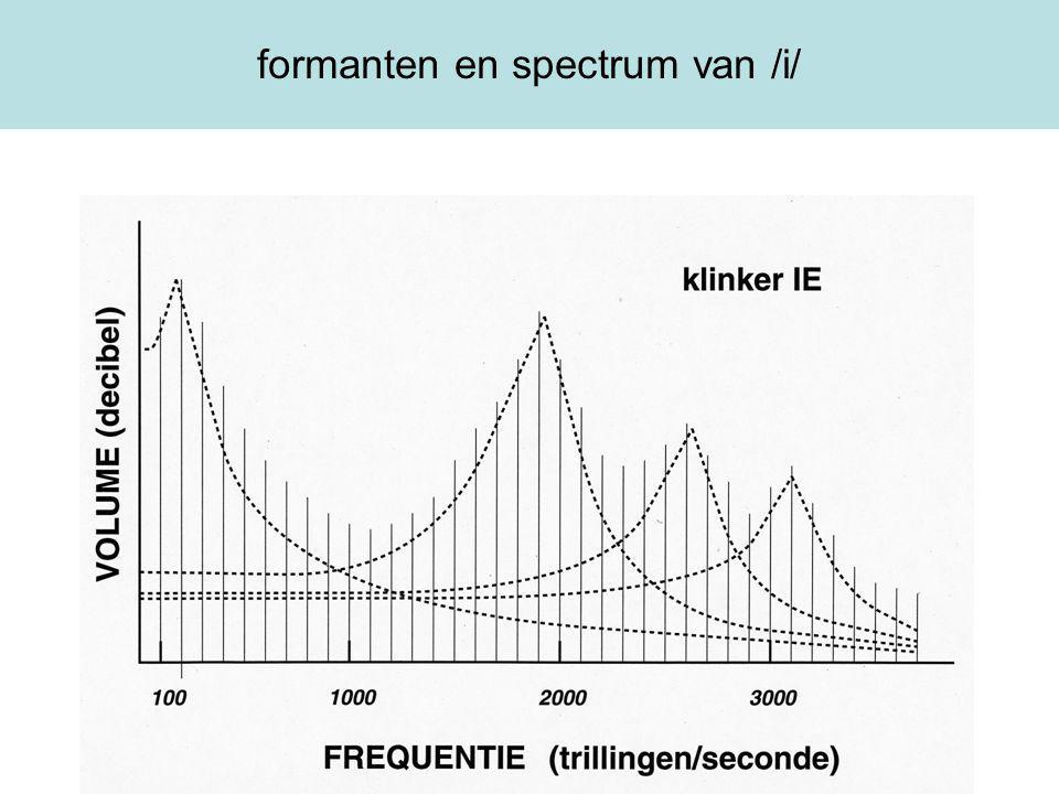formanten en spectrum van /i/
