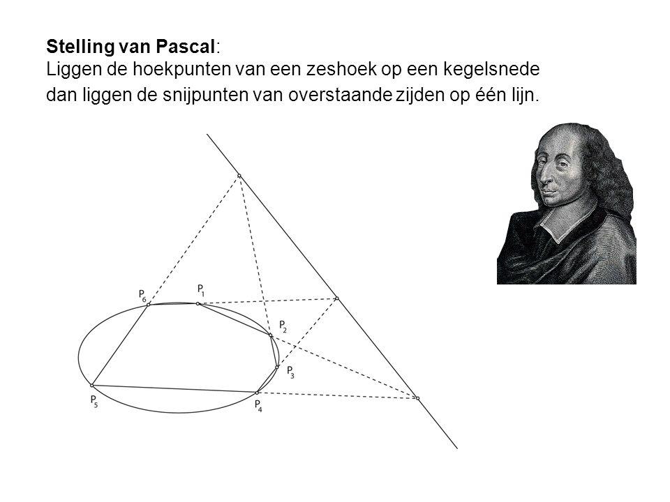 Stelling van Pascal: Liggen de hoekpunten van een zeshoek op een kegelsnede.
