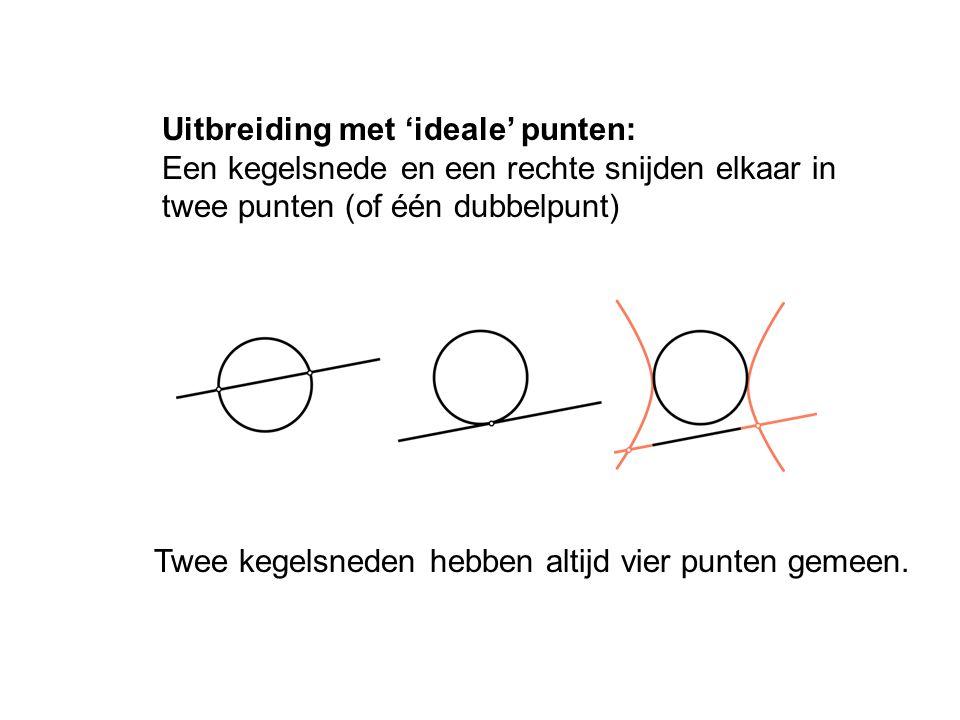 Uitbreiding met 'ideale' punten: