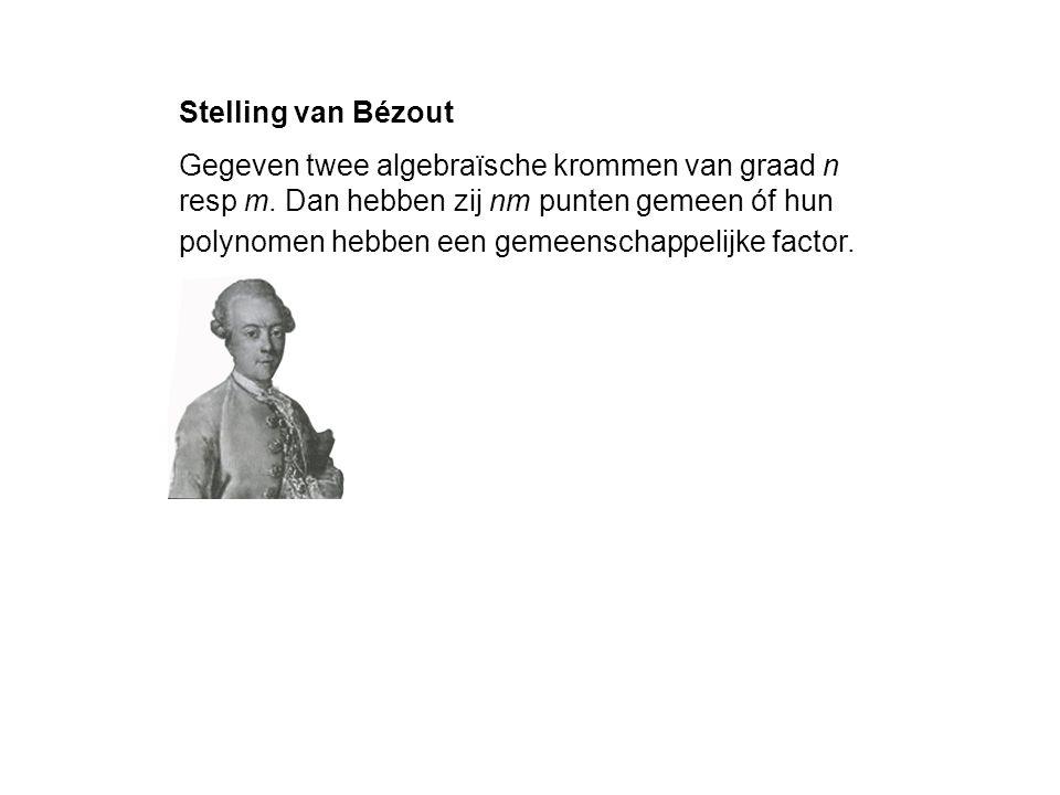 Stelling van Bézout