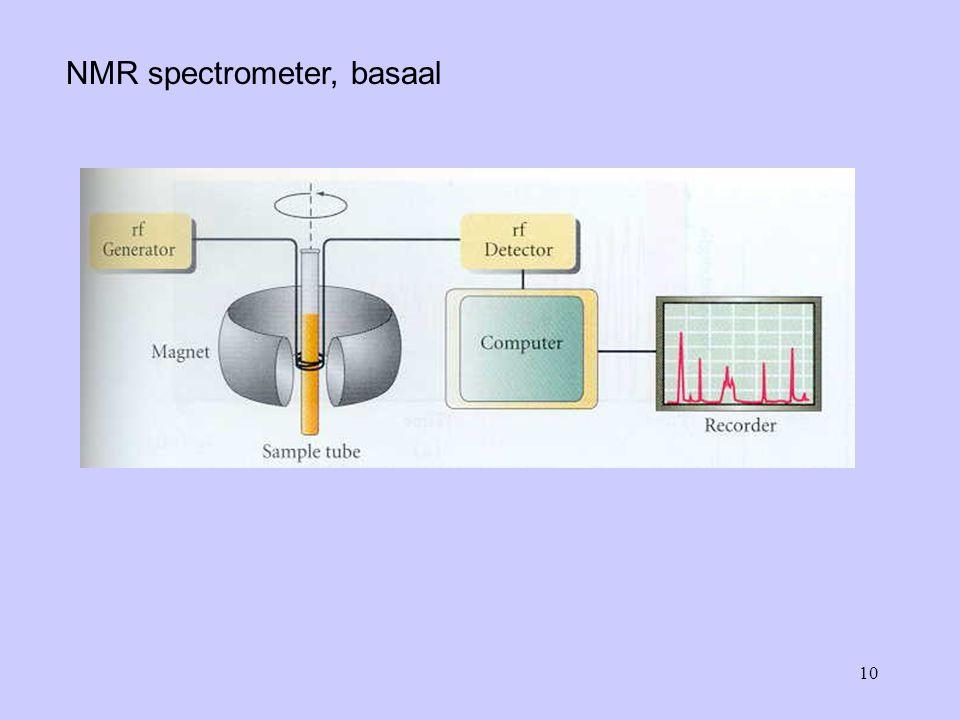 NMR spectrometer, basaal