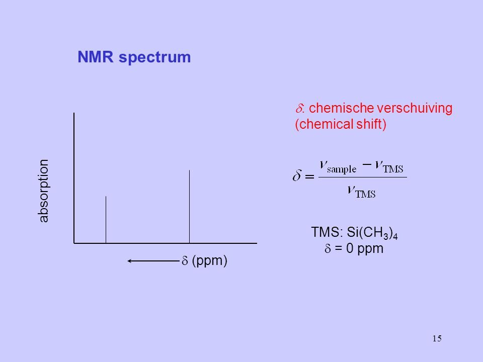 NMR spectrum d: chemische verschuiving (chemical shift) absorption
