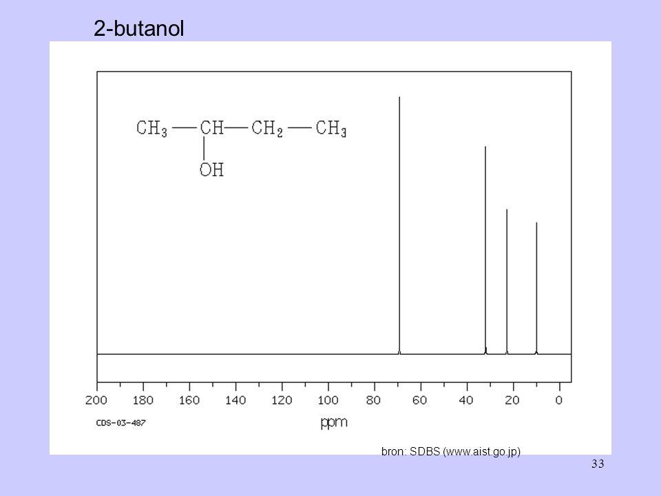 2-butanol bron: SDBS (www.aist.go.jp)