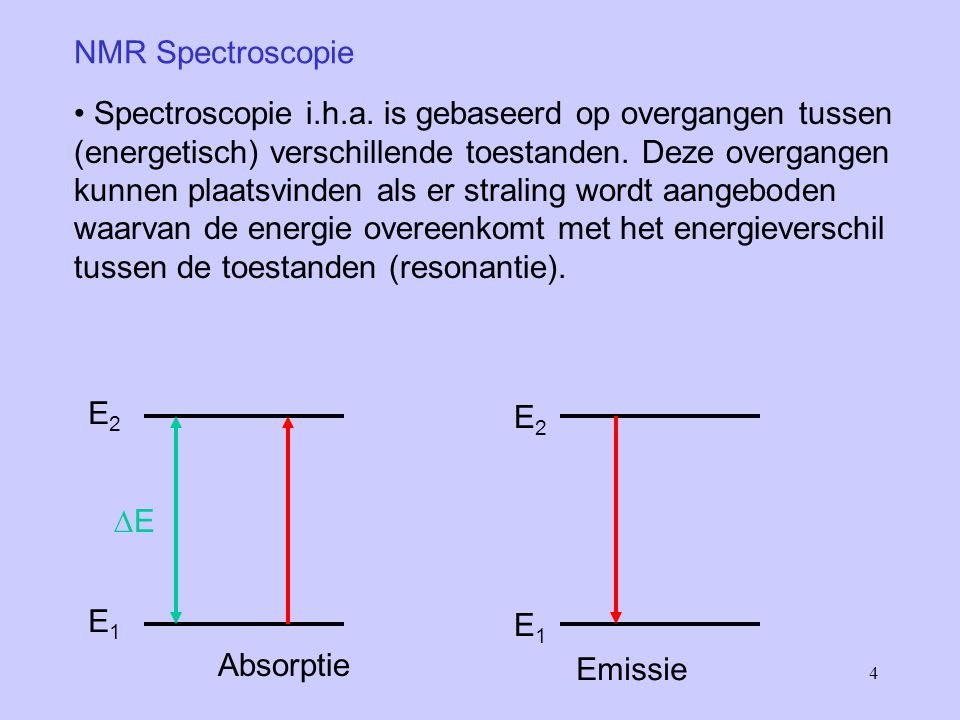 NMR Spectroscopie