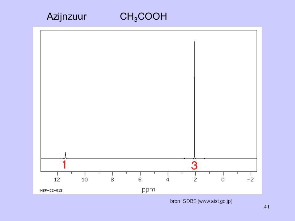 Azijnzuur CH3COOH bron: SDBS (www.aist.go.jp)