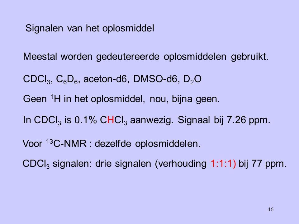 Signalen van het oplosmiddel