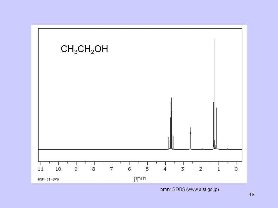 CH3CH2OH bron: SDBS (www.aist.go.jp)