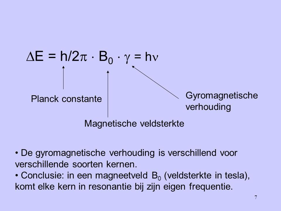 E = h/2  B0   = h Gyromagnetische Planck constante verhouding