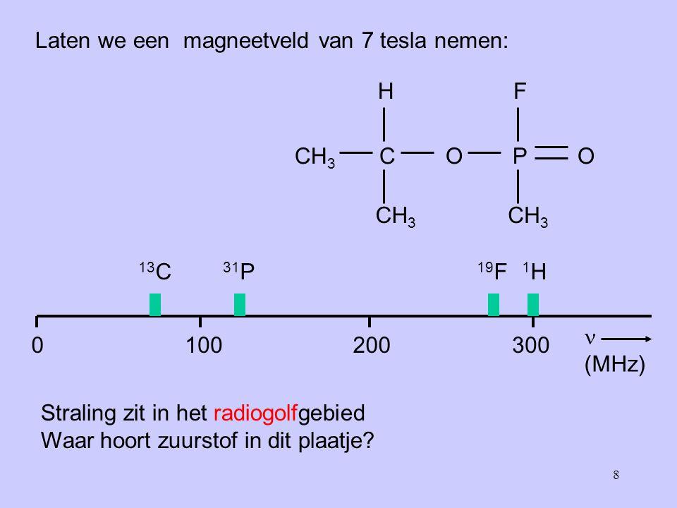 Laten we een magneetveld van 7 tesla nemen: