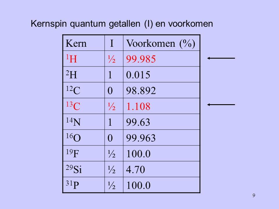 Kern I Voorkomen (%) 1H ½ 99.985 2H 1 0.015 12C 98.892 13C 1.108 14N