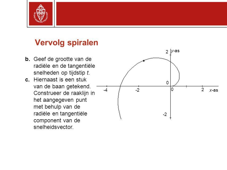 Vervolg spiralen 2. y-as. b. Geef de grootte van de radiële en de tangentiële snelheden op tijdstip t.