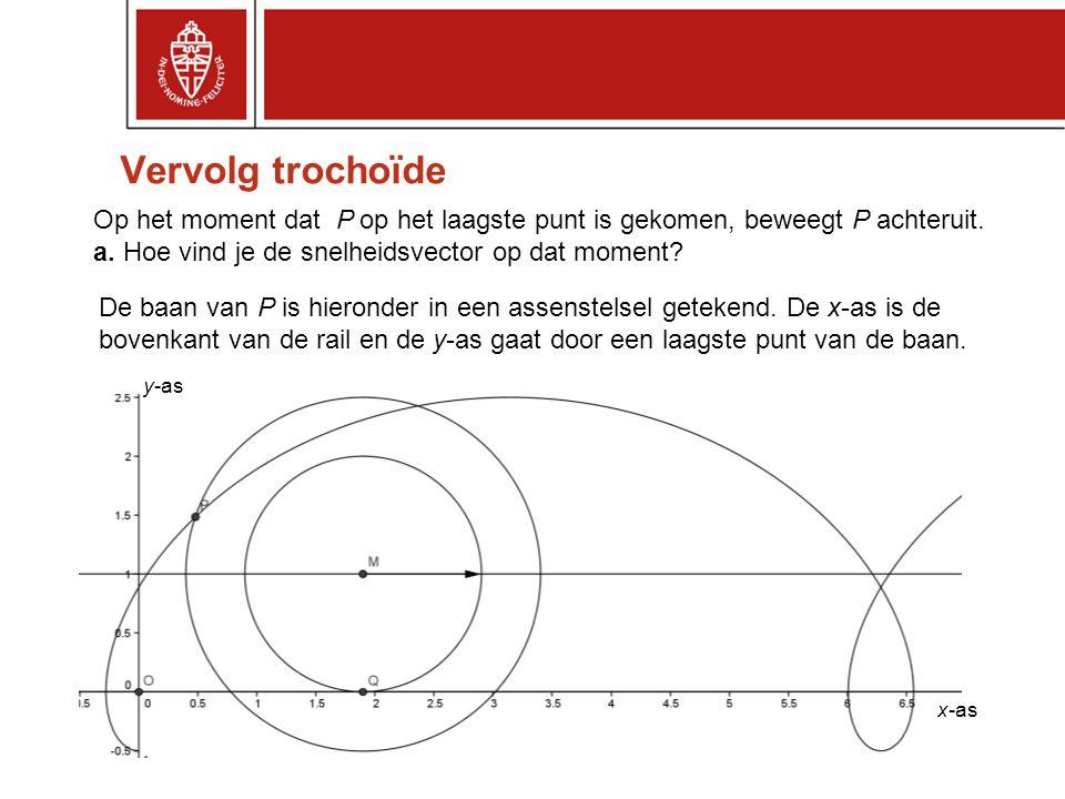 Vervolg trochoïde Op het moment dat P op het laagste punt is gekomen, beweegt P achteruit. a. Hoe vind je de snelheidsvector op dat moment